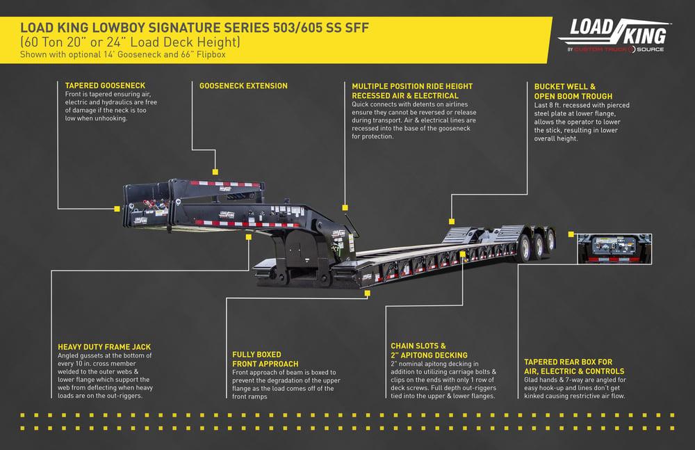 LK 60 Ton Infographic v.6 (1)